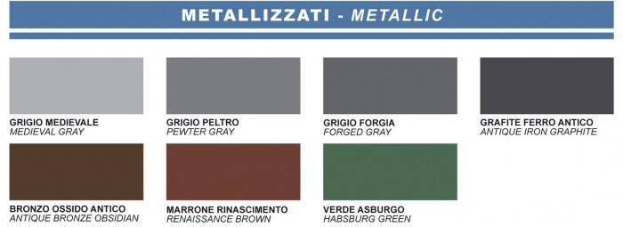 Fernovus gel vernice trattamento e verniciatura ferro for Fernovus saratoga