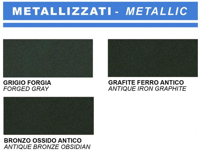 Fernovus spray trattamento e verniciatura ferro saratoga for Fernovus saratoga